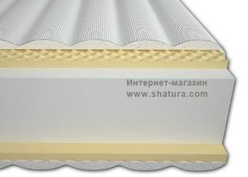 Беспружинные Ролл мемори за 15 740 руб